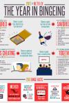Netflix Year In Bingeing Infographic_Full_Global